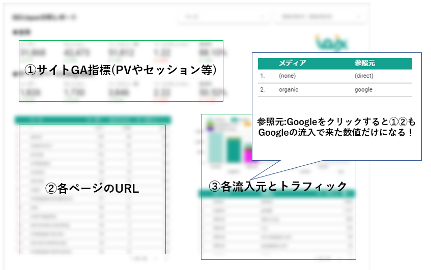 Googleデータポータルインタラクション